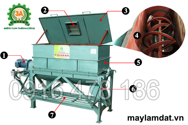 cấu tạo của máy trộn đất trồng cây 3A5,5Kw
