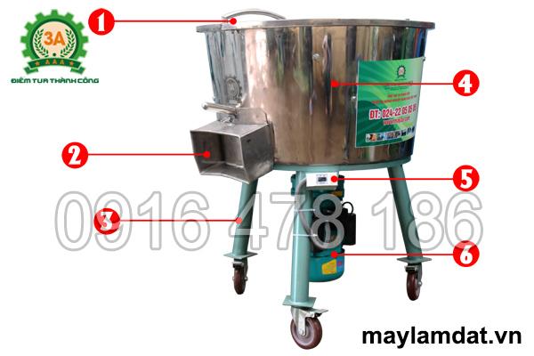 Cấu tạo của máy trộn nguyên liệu trồng cây 3A3Kw 1 pha